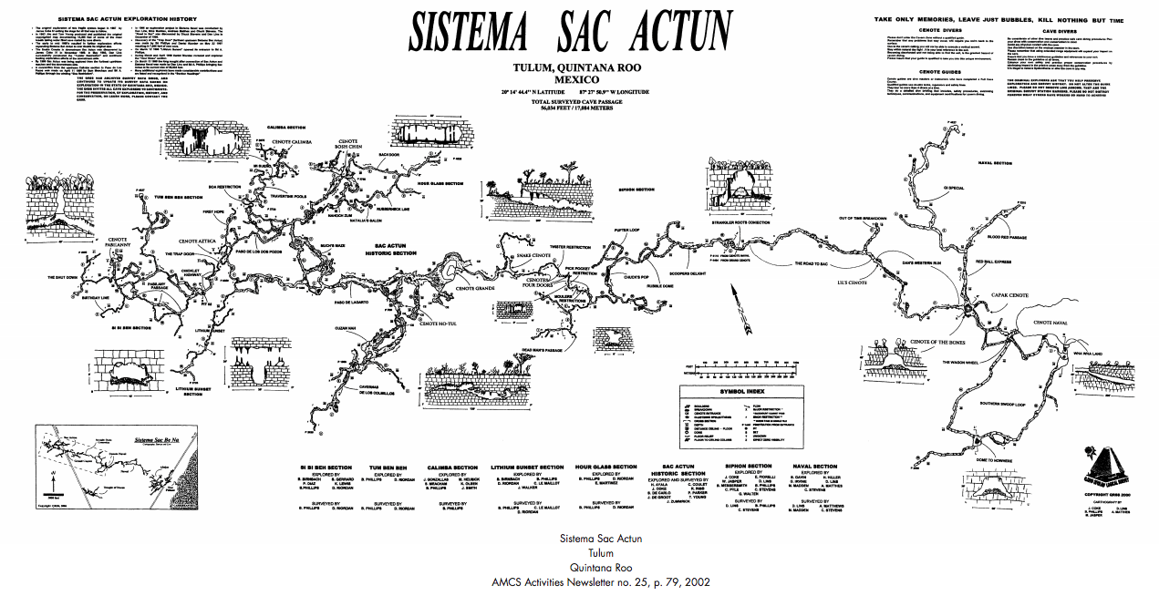 Sac Actun 2002